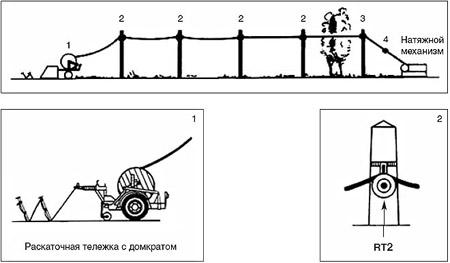 Колесно кабельный транспортер укт 30а гпи элеватор волжский